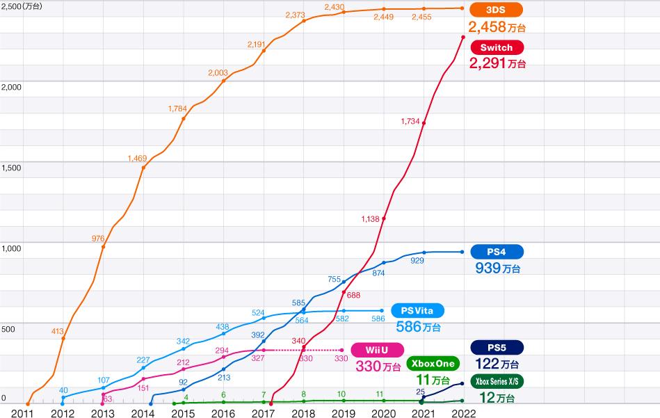 【朗報】 世界が待ちわびているグランツーリスモSPORT クローズドβテスト開始決定 8延期目【GTS】 [無断転載禁止]©2ch.netYouTube動画>55本 ->画像>577枚